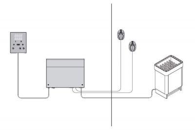 Sterownik HARVIA XENIO CX170 do 17,0kW